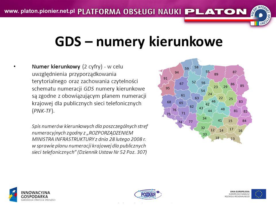 GDS – numery kierunkowe