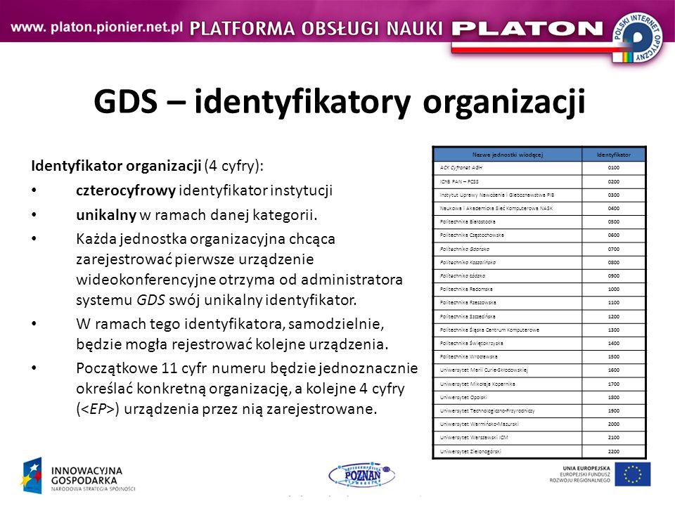 GDS – identyfikatory organizacji