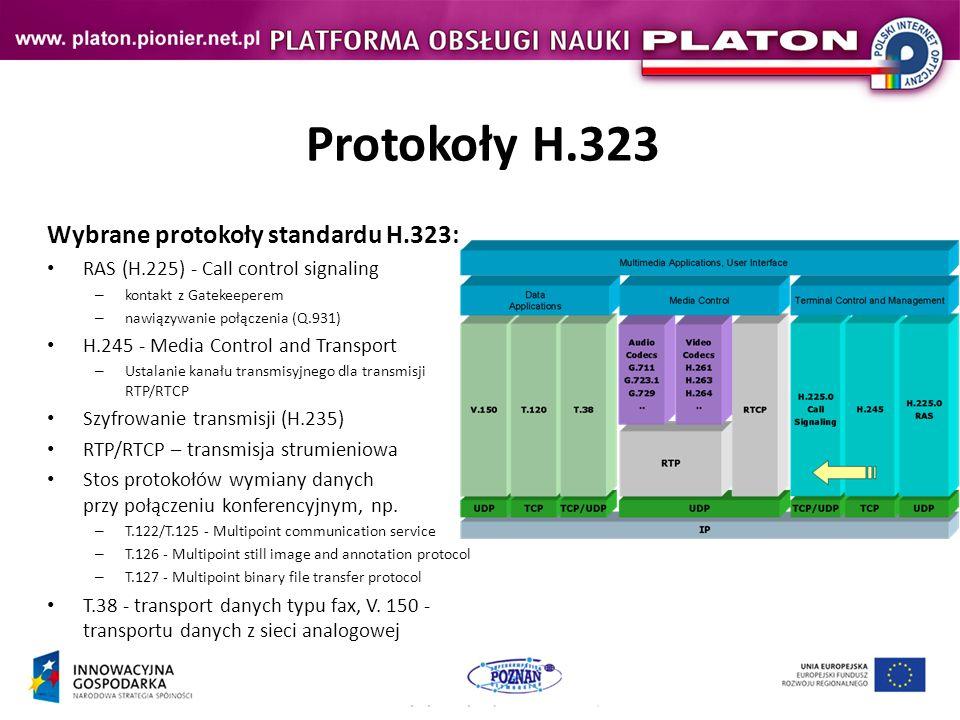 Protokoły H.323 Wybrane protokoły standardu H.323: