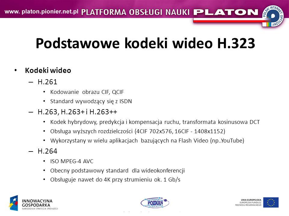 Podstawowe kodeki wideo H.323