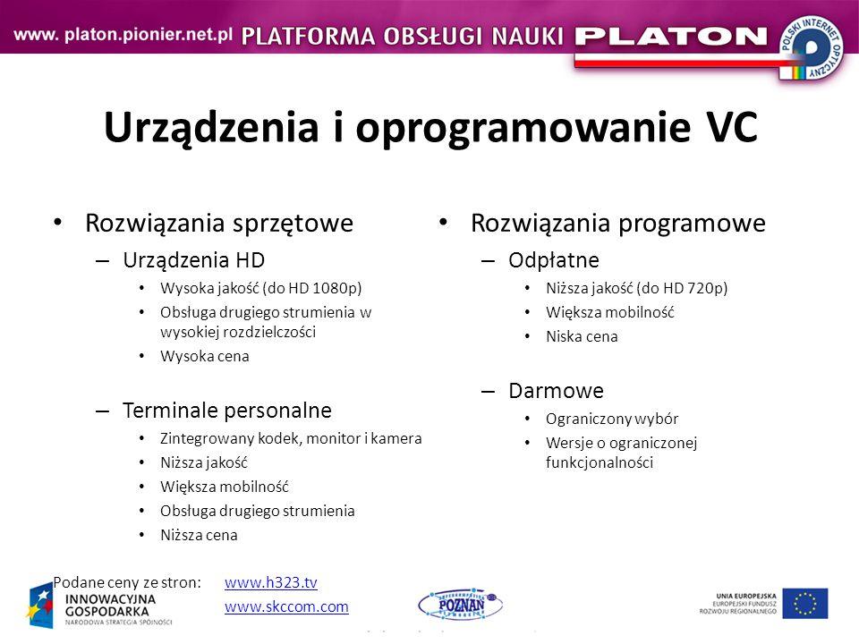 Urządzenia i oprogramowanie VC