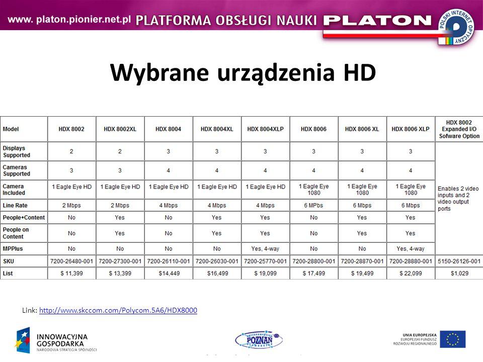 Wybrane urządzenia HD Link: http://www.skccom.com/Polycom.5A6/HDX8000