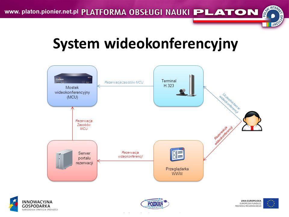 System wideokonferencyjny