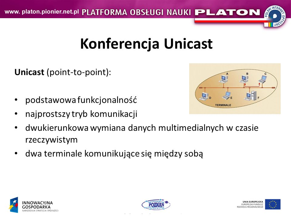 Konferencja Unicast Unicast (point-to-point):