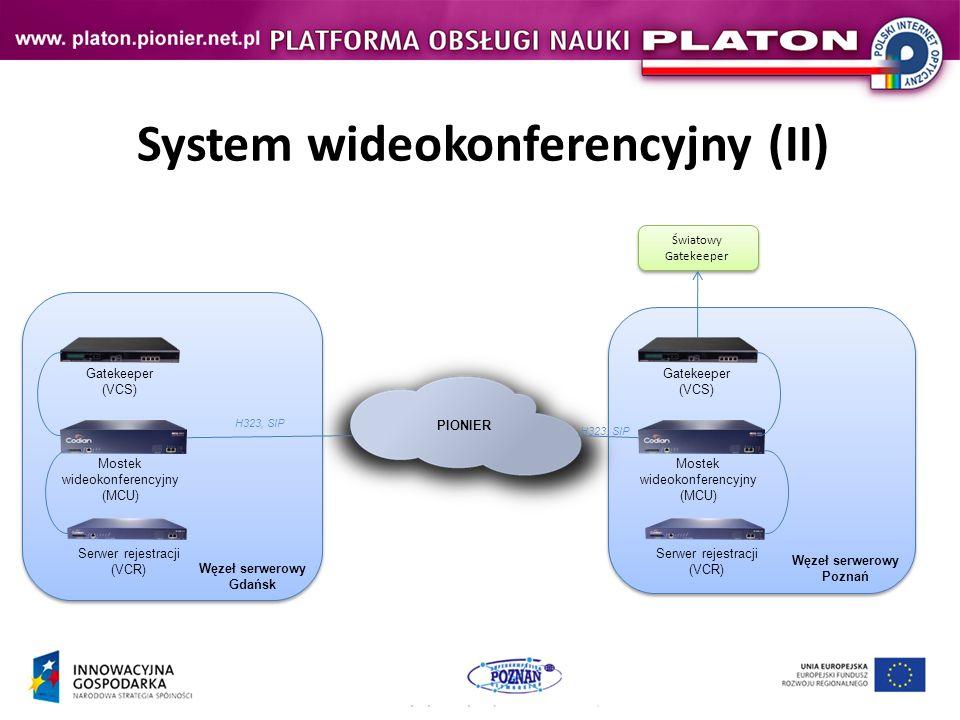 System wideokonferencyjny (II)