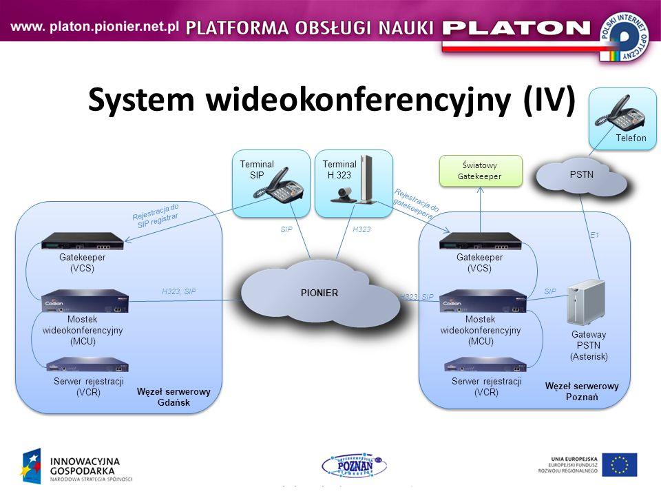 System wideokonferencyjny (IV)