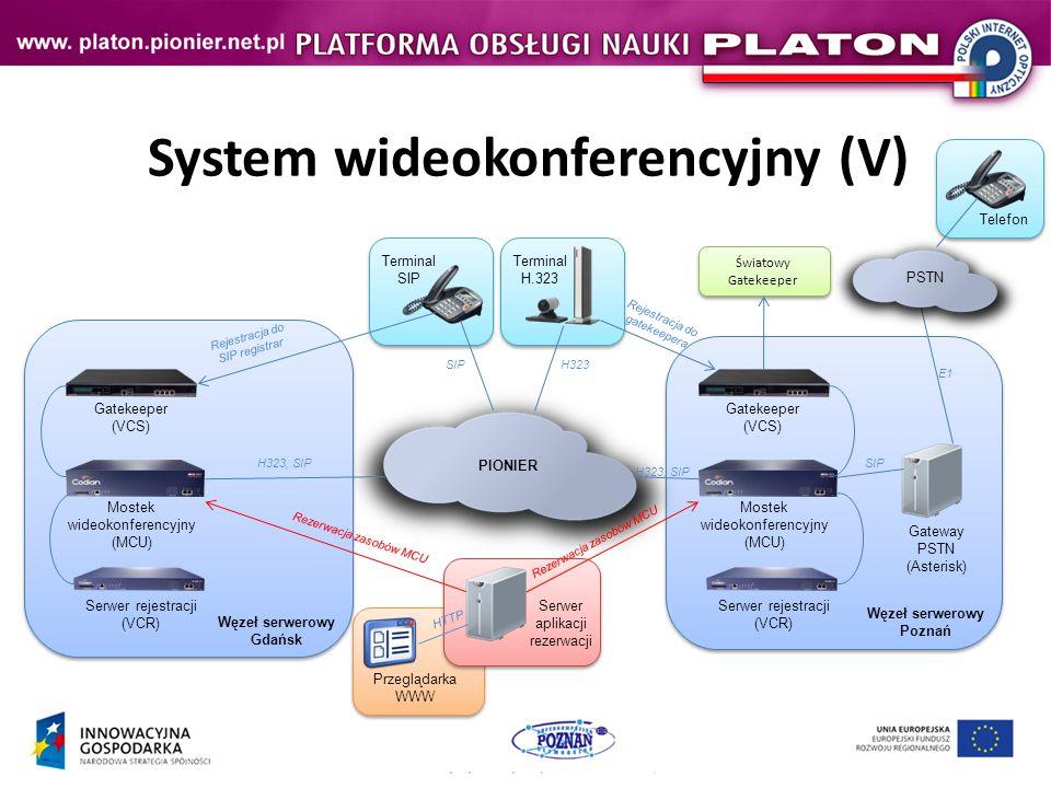 System wideokonferencyjny (V)