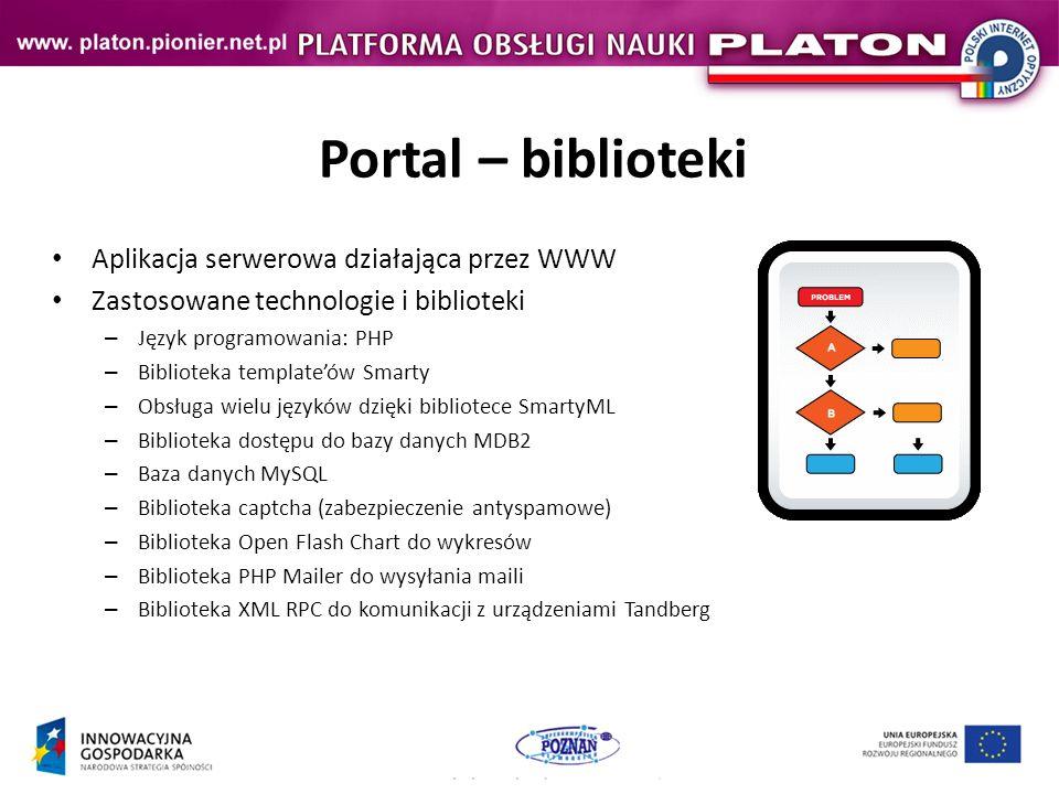 Portal – biblioteki Aplikacja serwerowa działająca przez WWW