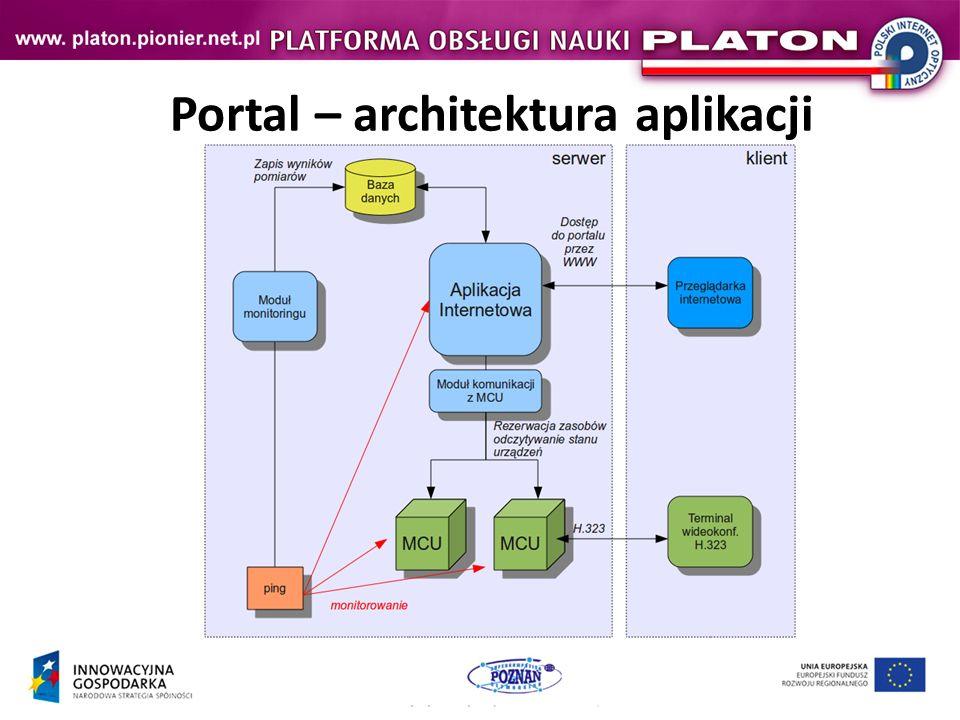Portal – architektura aplikacji