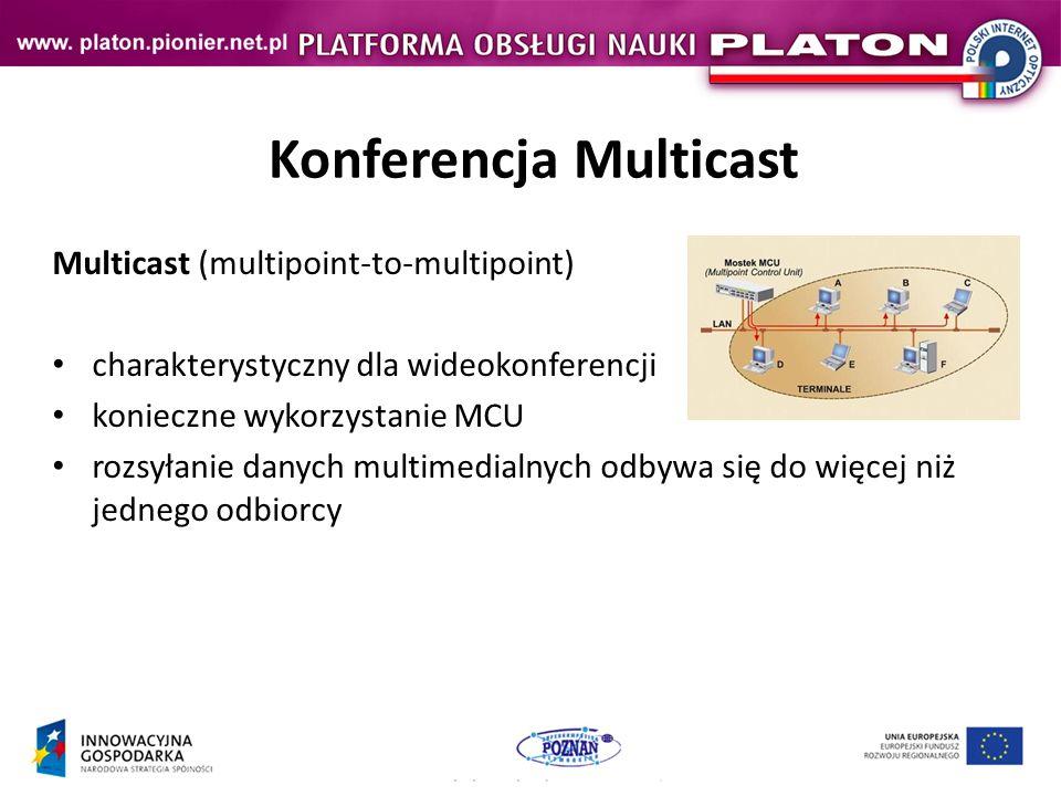 Konferencja Multicast