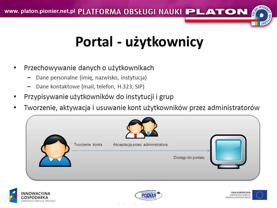 Portal - użytkownicy Przechowywanie danych o użytkownikach