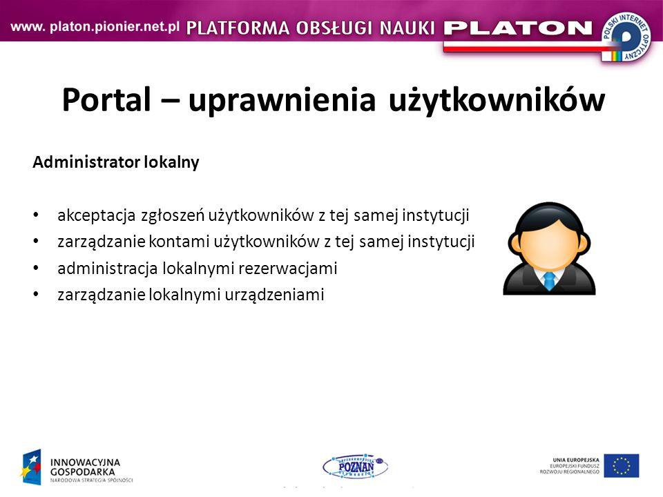 Portal – uprawnienia użytkowników