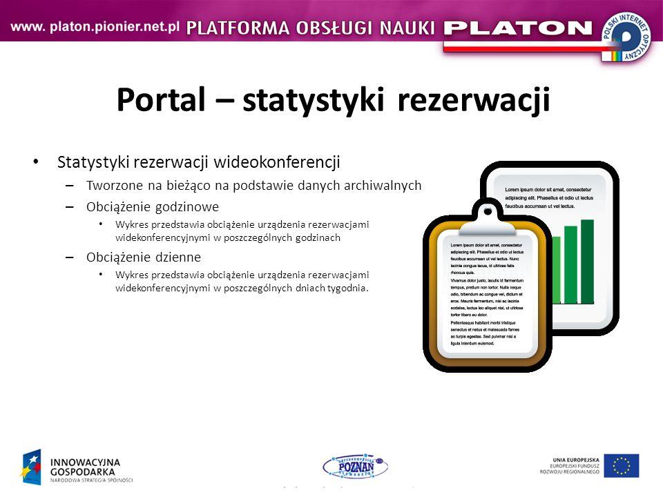 Portal – statystyki rezerwacji
