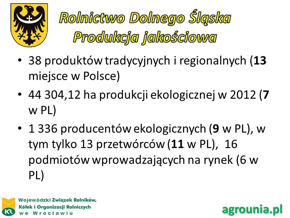 Rolnictwo Dolnego Śląska Produkcja jakościowa