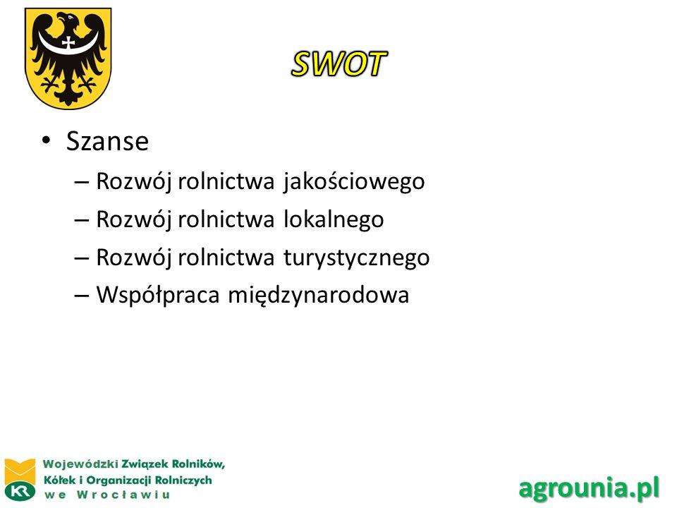 SWOT Szanse agrounia.pl Rozwój rolnictwa jakościowego