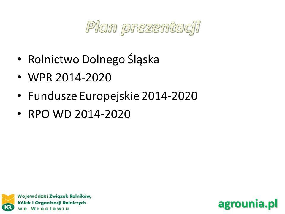 Plan prezentacji Rolnictwo Dolnego Śląska WPR 2014-2020