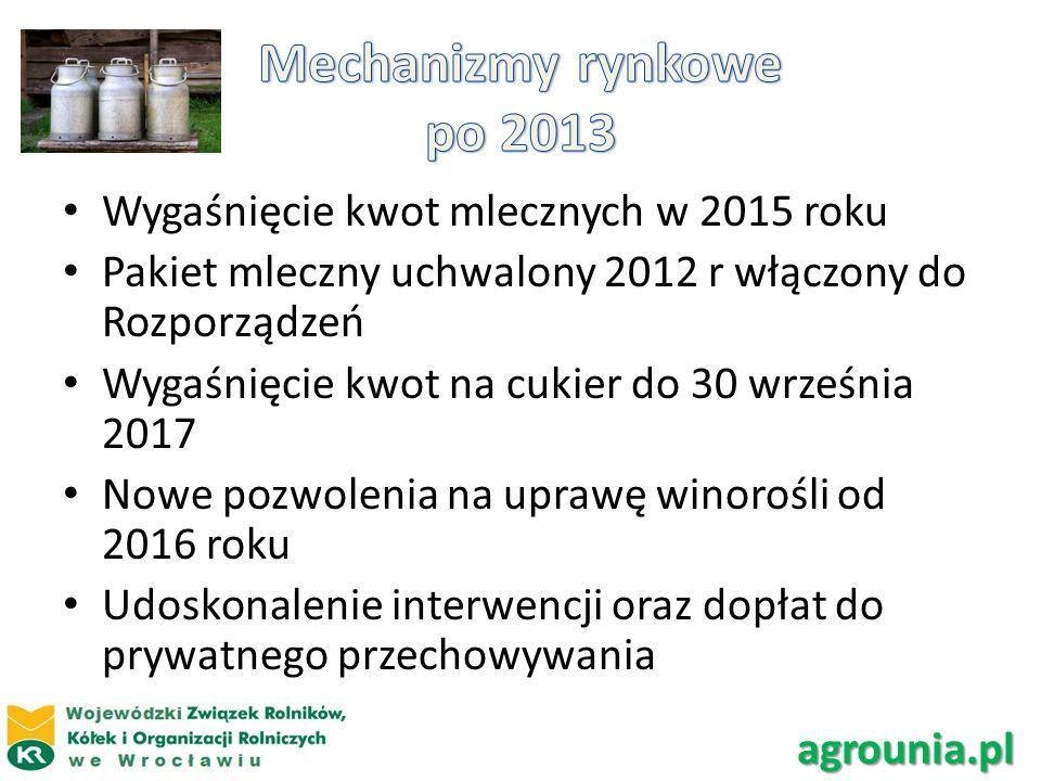 Mechanizmy rynkowe po 2013 Wygaśnięcie kwot mlecznych w 2015 roku