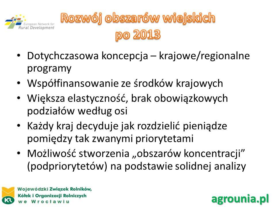 Rozwój obszarów wiejskich po 2013