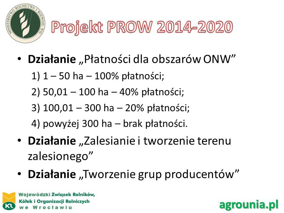 """Projekt PROW 2014-2020 Działanie """"Płatności dla obszarów ONW"""