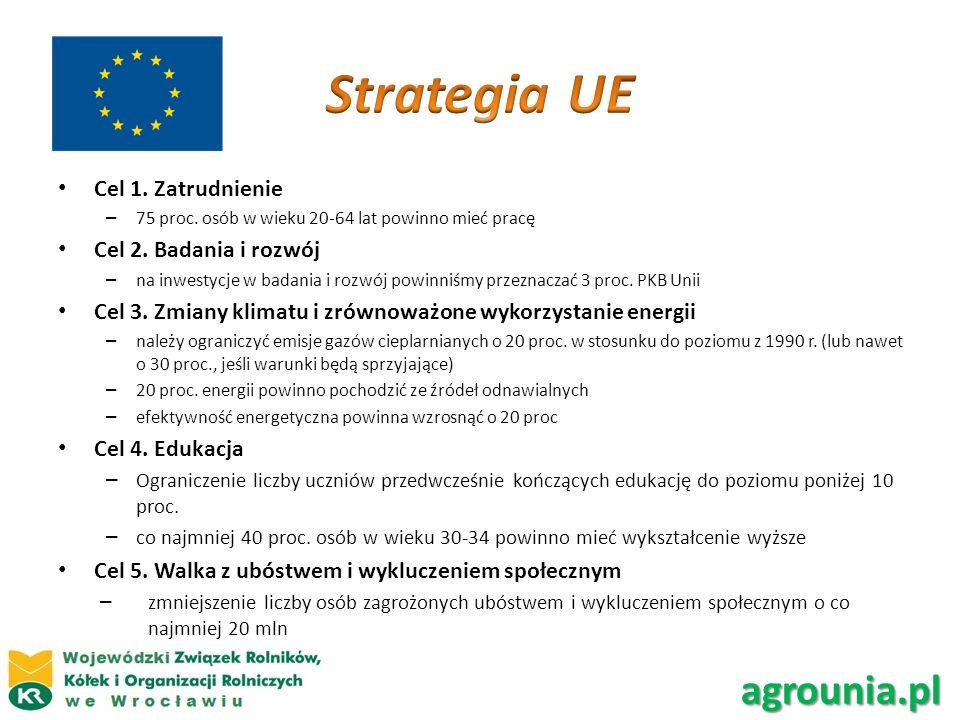 Strategia UE agrounia.pl Cel 1. Zatrudnienie Cel 2. Badania i rozwój