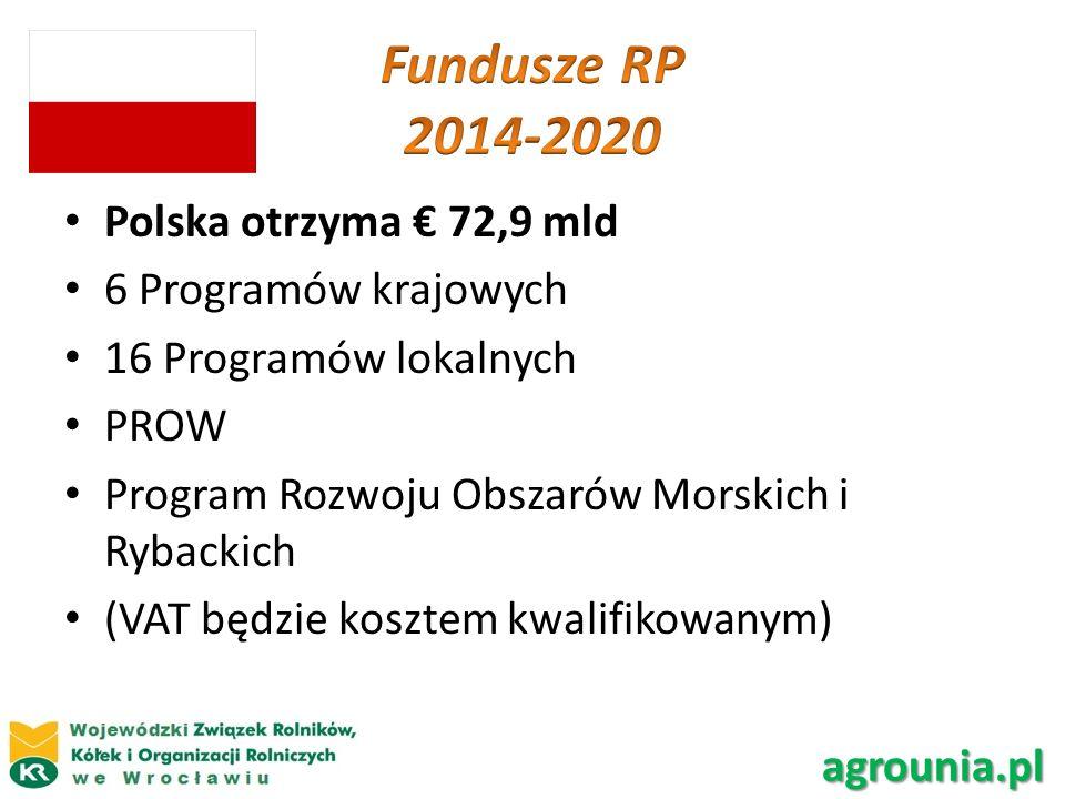 Fundusze RP 2014-2020 Polska otrzyma € 72,9 mld 6 Programów krajowych
