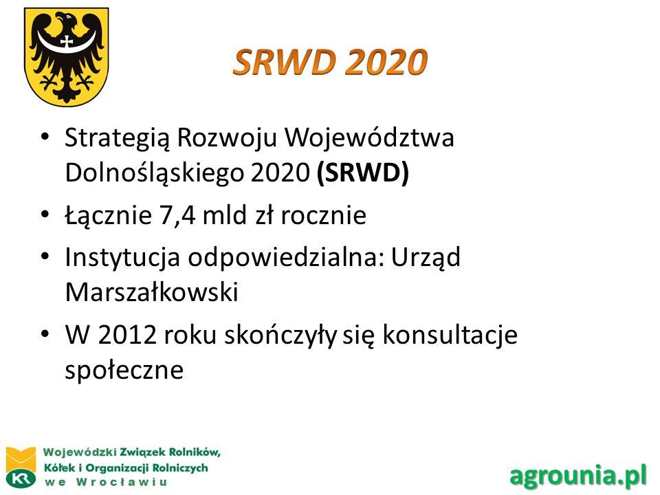 SRWD 2020 Strategią Rozwoju Województwa Dolnośląskiego 2020 (SRWD)