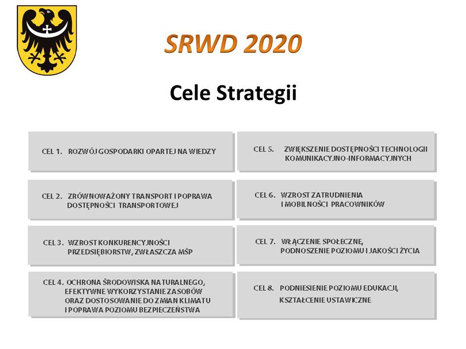 SRWD 2020 Cele Strategii