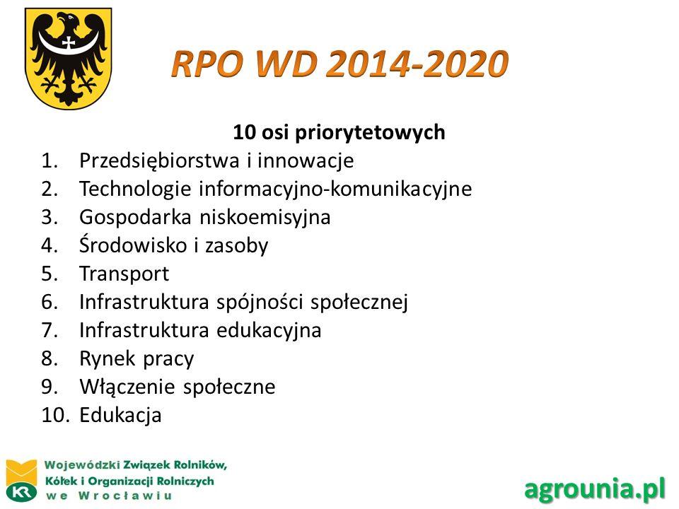 RPO WD 2014-2020 agrounia.pl 10 osi priorytetowych