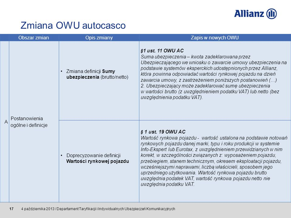 Zmiana OWU autocasco Obszar zmian Opis zmiany Zapis w nowych OWU A