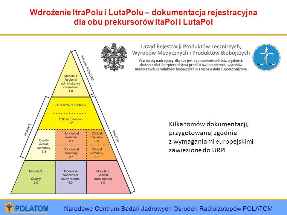 Wdrożenie ItraPolu i LutaPolu – dokumentacja rejestracyjna dla obu prekursorów ItaPol i LutaPol
