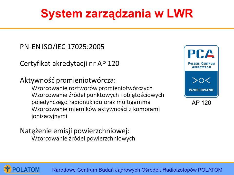 System zarządzania w LWR