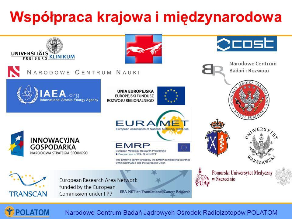 Współpraca krajowa i międzynarodowa