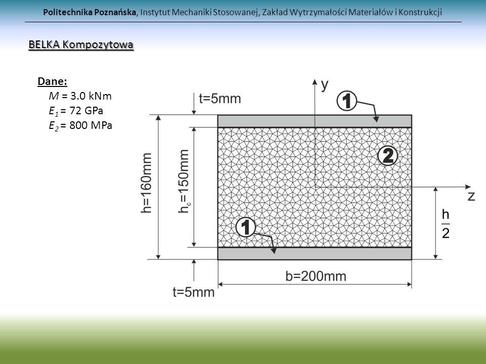 BELKA Kompozytowa Dane: M = 3.0 kNm E1 = 72 GPa E2 = 800 MPa