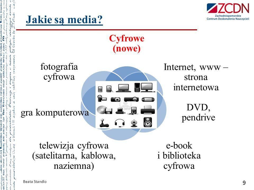 Jakie są media Cyfrowe (nowe) Internet, www – strona internetowa