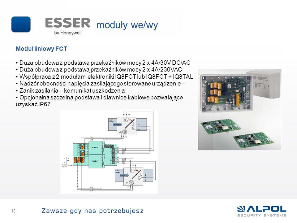 moduły we/wy Moduł liniowy FCT