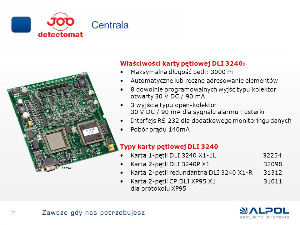 Centrala Właściwości karty pętlowej DLI 3240: