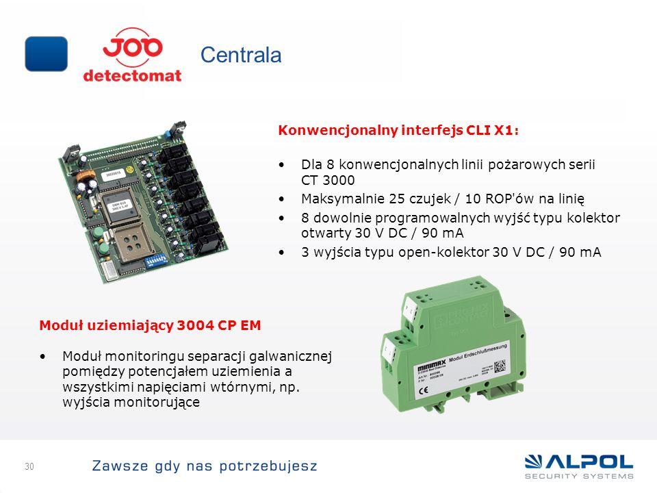 Centrala Konwencjonalny interfejs CLI X1: