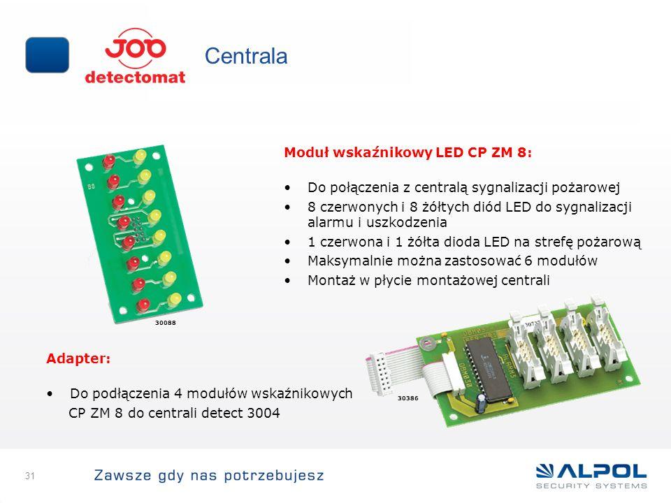 Centrala Moduł wskaźnikowy LED CP ZM 8: