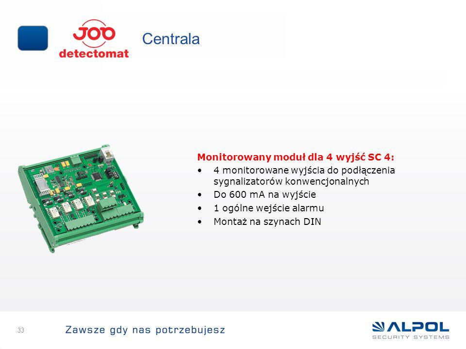 Centrala Monitorowany moduł dla 4 wyjść SC 4: