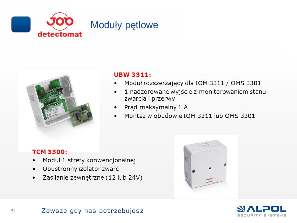 Moduły pętlowe UBW 3311: Moduł rozszerzający dla IOM 3311 / OMS 3301