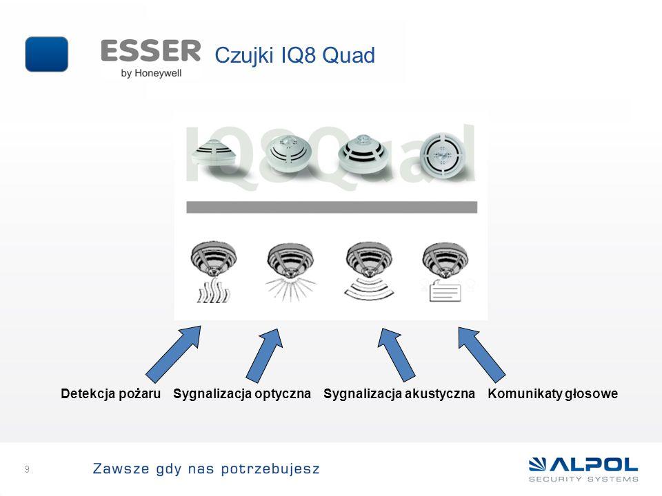 Czujki IQ8 Quad Detekcja pożaru Sygnalizacja optyczna Sygnalizacja akustyczna Komunikaty głosowe.
