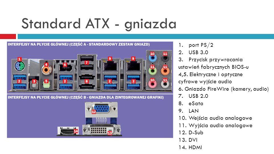 Standard ATX - gniazda port PS/2 USB 3.0 Przycisk przywracania