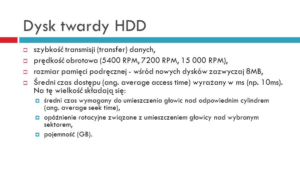 Dysk twardy HDD szybkość transmisji (transfer) danych,