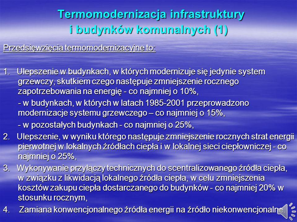 Termomodernizacja infrastruktury i budynków komunalnych (1)