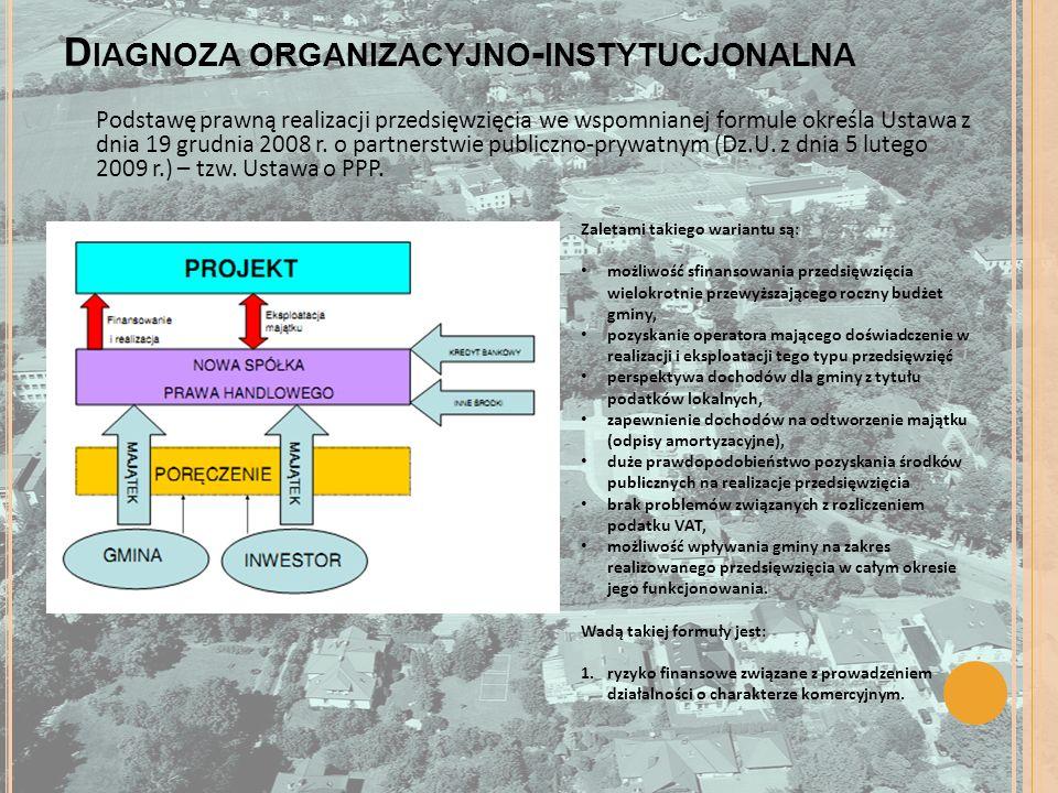 Diagnoza organizacyjno-instytucjonalna