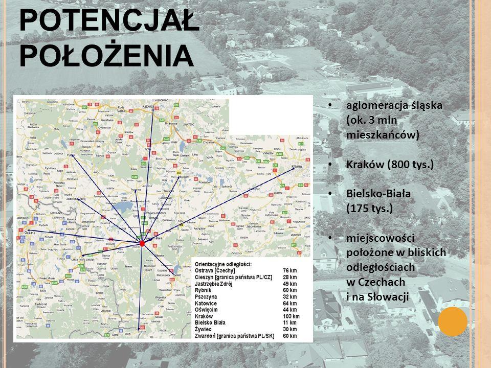 POTENCJAŁ POŁOŻENIA aglomeracja śląska (ok. 3 mln mieszkańców)