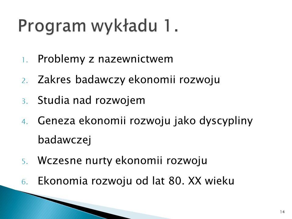 Program wykładu 1. Problemy z nazewnictwem