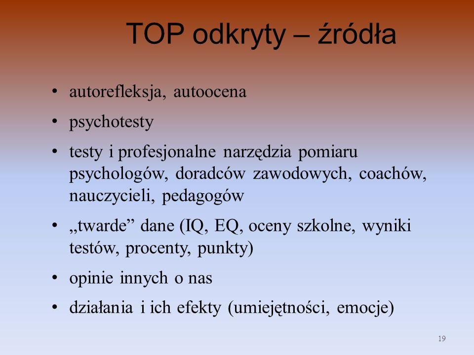 TOP odkryty – źródła autorefleksja, autoocena psychotesty