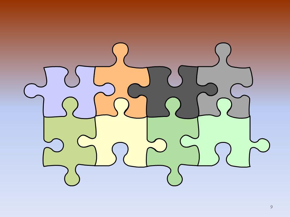 Potencjał jest jak puzzle, z licznymi i wielowymiarowymi składowymi, ale pasującymi, gdy się je złoży w całość.