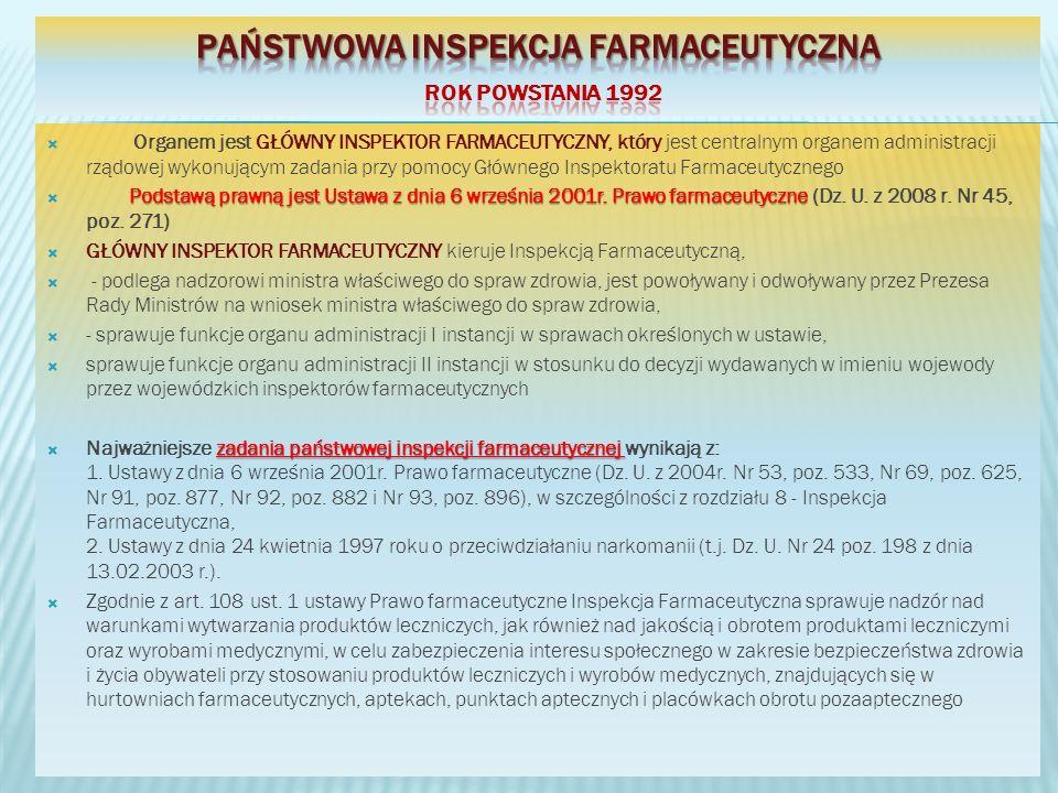 Państwowa Inspekcja Farmaceutyczna Rok powstania 1992
